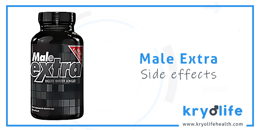 Male Extra side effects