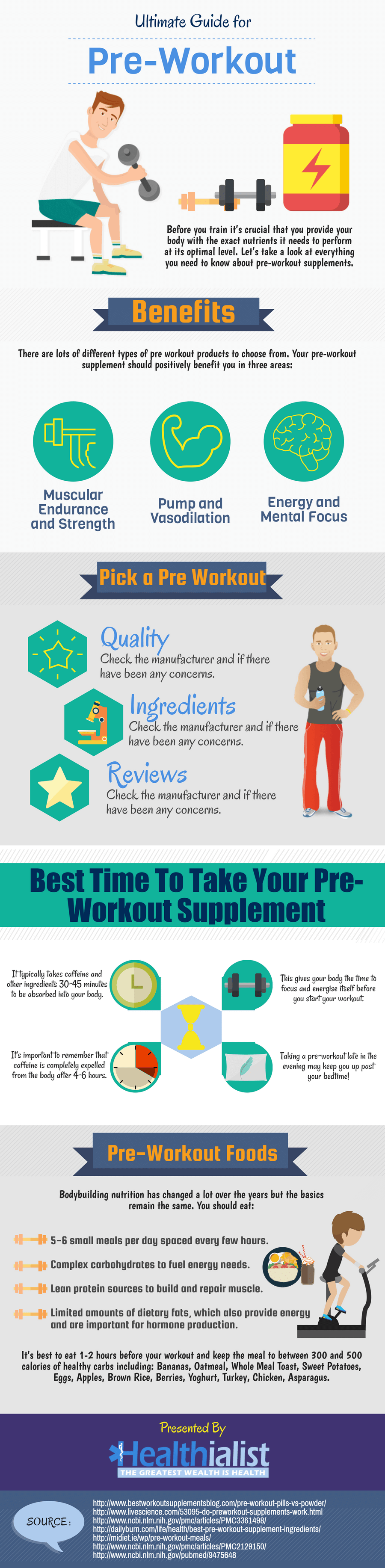 Pre-workout supplemets infographic